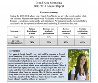 Grand Area Mentoring Annual Report
